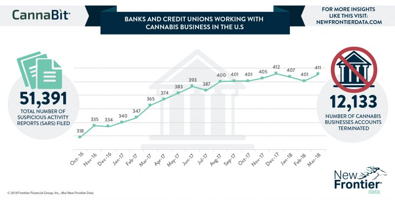 Lloyds Of London Okays Underwriters To Insure Canadian Cannabis