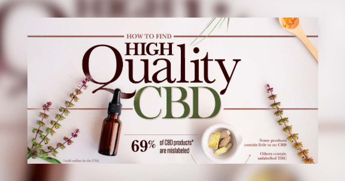 INFOGRAPHIC: How to find high quality CBD | PotNetwork